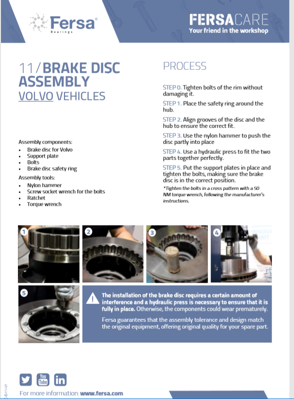 Informative Capsules XI: Brake disc assembly for Volvo vehicles